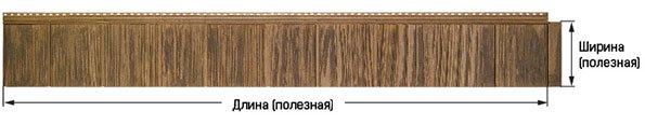 Размер панели Ровный край